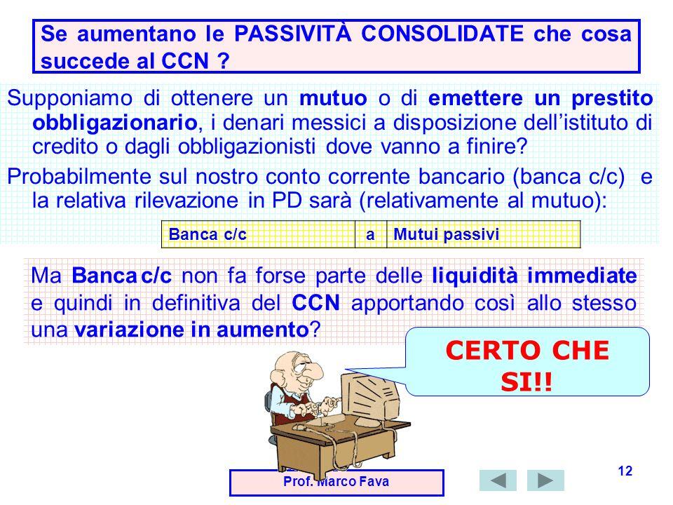 Prof. Marco Fava 12 Se aumentano le PASSIVITÀ CONSOLIDATE che cosa succede al CCN ? Supponiamo di ottenere un mutuo o di emettere un prestito obbligaz