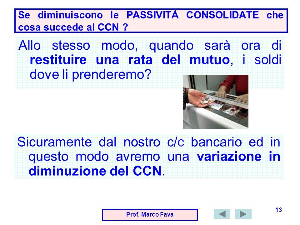 Prof. Marco Fava 13 Se diminuiscono le PASSIVITÀ CONSOLIDATE che cosa succede al CCN ? Allo stesso modo, quando sarà ora di restituire una rata del mu