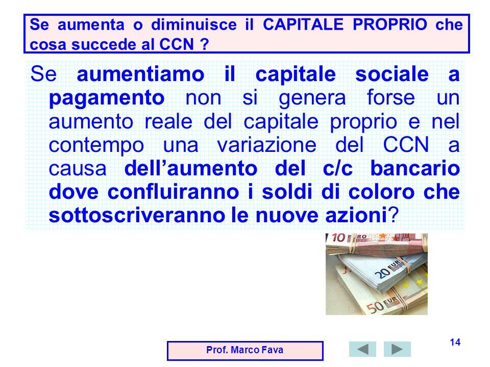 Prof. Marco Fava 14 Se aumenta o diminuisce il CAPITALE PROPRIO che cosa succede al CCN ? Se aumentiamo il capitale sociale a pagamento non si genera