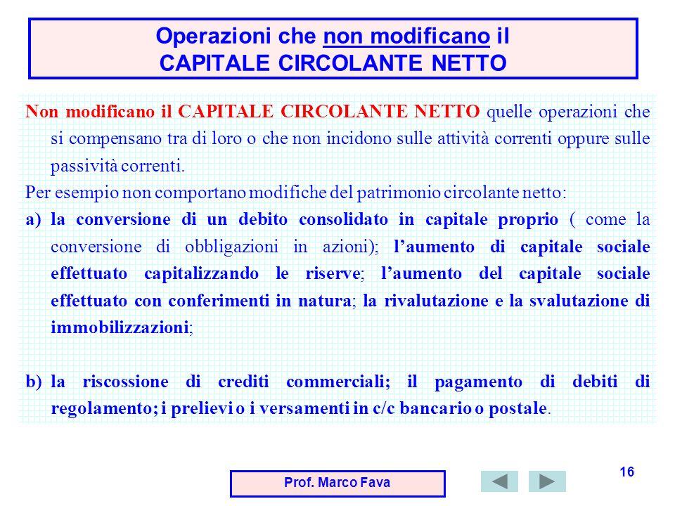 Prof. Marco Fava 16 Non modificano il CAPITALE CIRCOLANTE NETTO quelle operazioni che si compensano tra di loro o che non incidono sulle attività corr