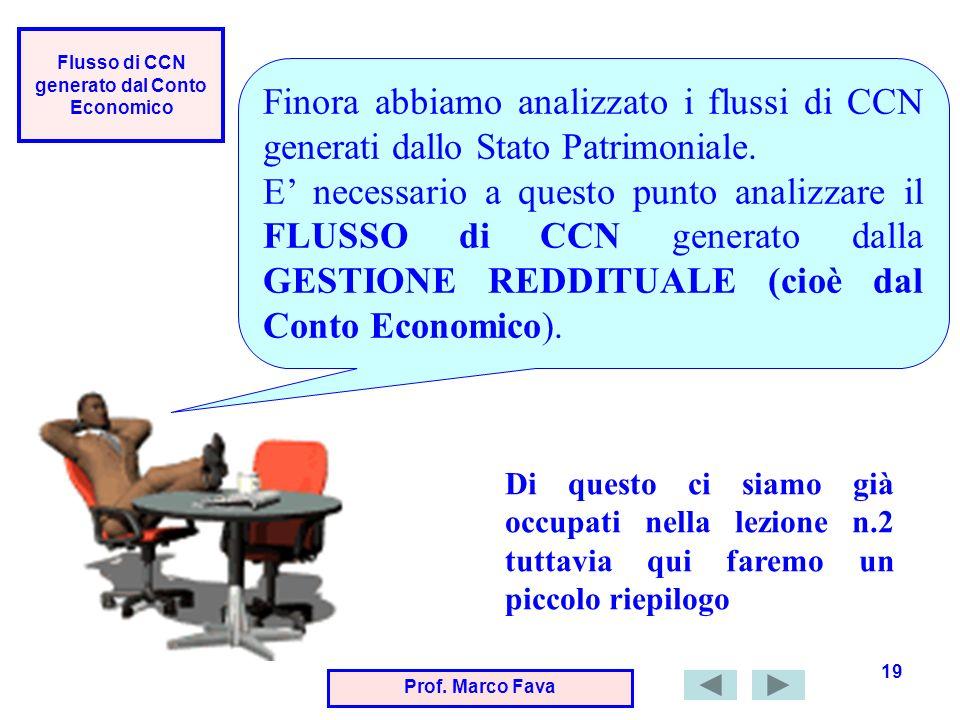 Prof. Marco Fava 19 Flusso di CCN generato dal Conto Economico Finora abbiamo analizzato i flussi di CCN generati dallo Stato Patrimoniale. E necessar
