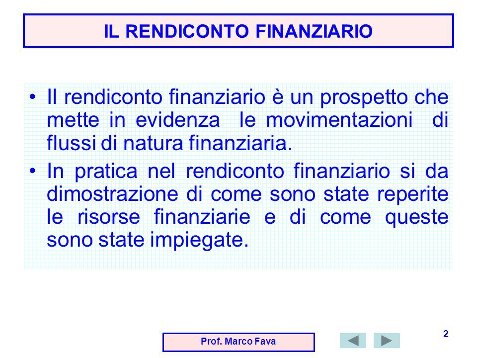 Prof. Marco Fava 2 IL RENDICONTO FINANZIARIO Il rendiconto finanziario è un prospetto che mette in evidenza le movimentazioni di flussi di natura fina