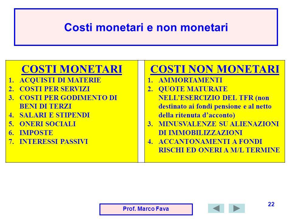 Prof. Marco Fava 22 Costi monetari e non monetari COSTI MONETARI 1.ACQUISTI DI MATERIE 2.COSTI PER SERVIZI 3.COSTI PER GODIMENTO DI BENI DI TERZI 4.SA