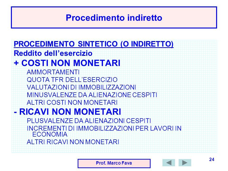 Prof. Marco Fava 24 Procedimento indiretto PROCEDIMENTO SINTETICO (O INDIRETTO) Reddito dellesercizio + COSTI NON MONETARI AMMORTAMENTI QUOTA TFR DELL