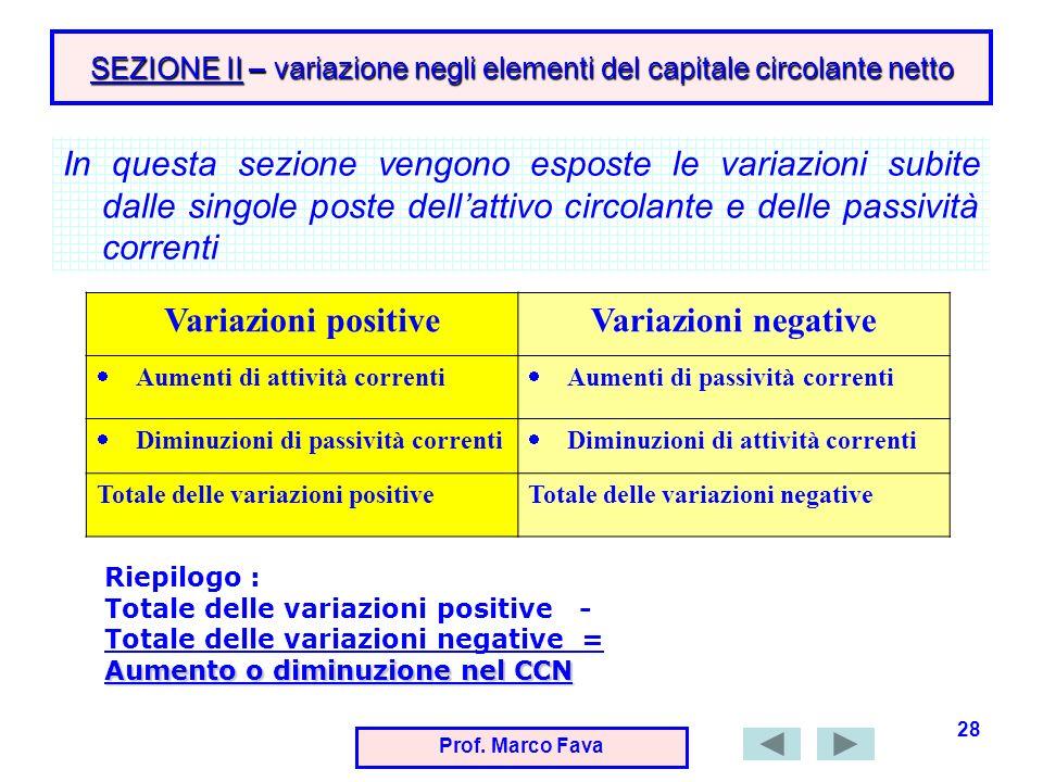Prof. Marco Fava 28 SEZIONE II– variazione negli elementi del capitale circolante netto SEZIONE II – variazione negli elementi del capitale circolante