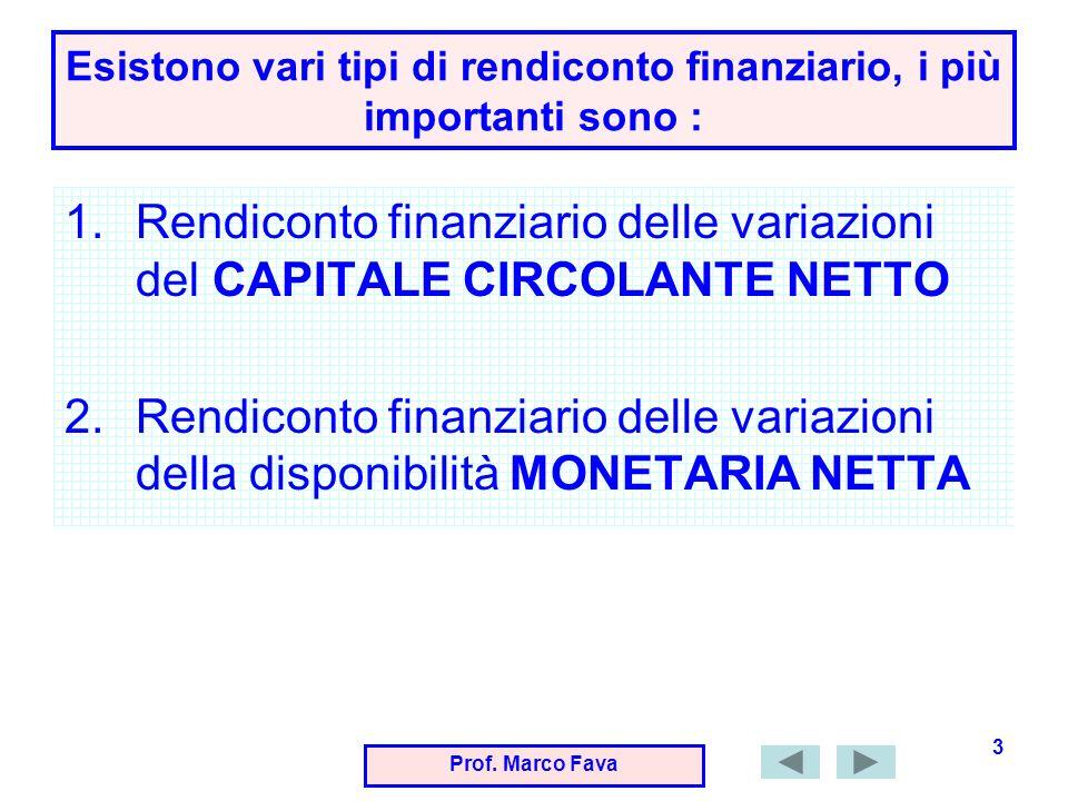 Prof. Marco Fava 3 Esistono vari tipi di rendiconto finanziario, i più importanti sono : 1.Rendiconto finanziario delle variazioni del CAPITALE CIRCOL