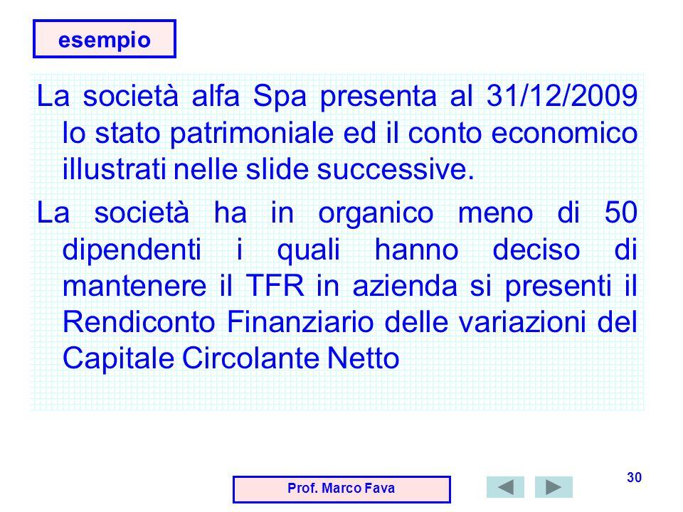 Prof. Marco Fava 30 esempio La società alfa Spa presenta al 31/12/2009 lo stato patrimoniale ed il conto economico illustrati nelle slide successive.