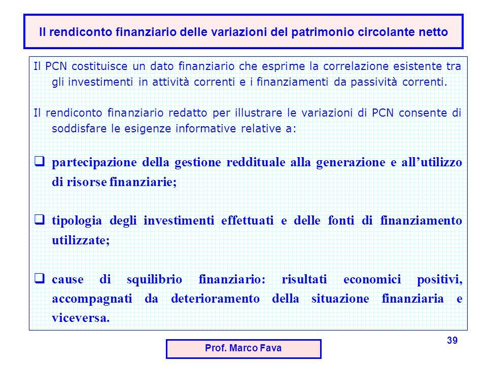 Prof. Marco Fava 39 Il PCN costituisce un dato finanziario che esprime la correlazione esistente tra gli investimenti in attività correnti e i finanzi