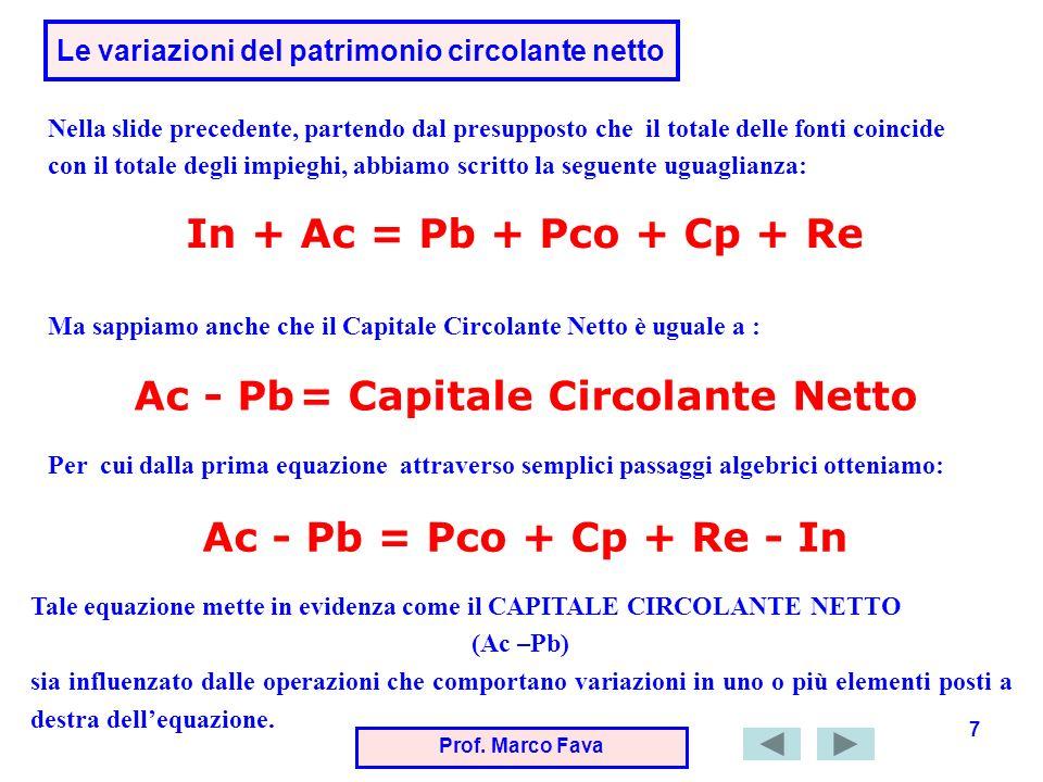 Prof. Marco Fava 7 Le variazioni del patrimonio circolante netto Nella slide precedente, partendo dal presupposto che il totale delle fonti coincide c