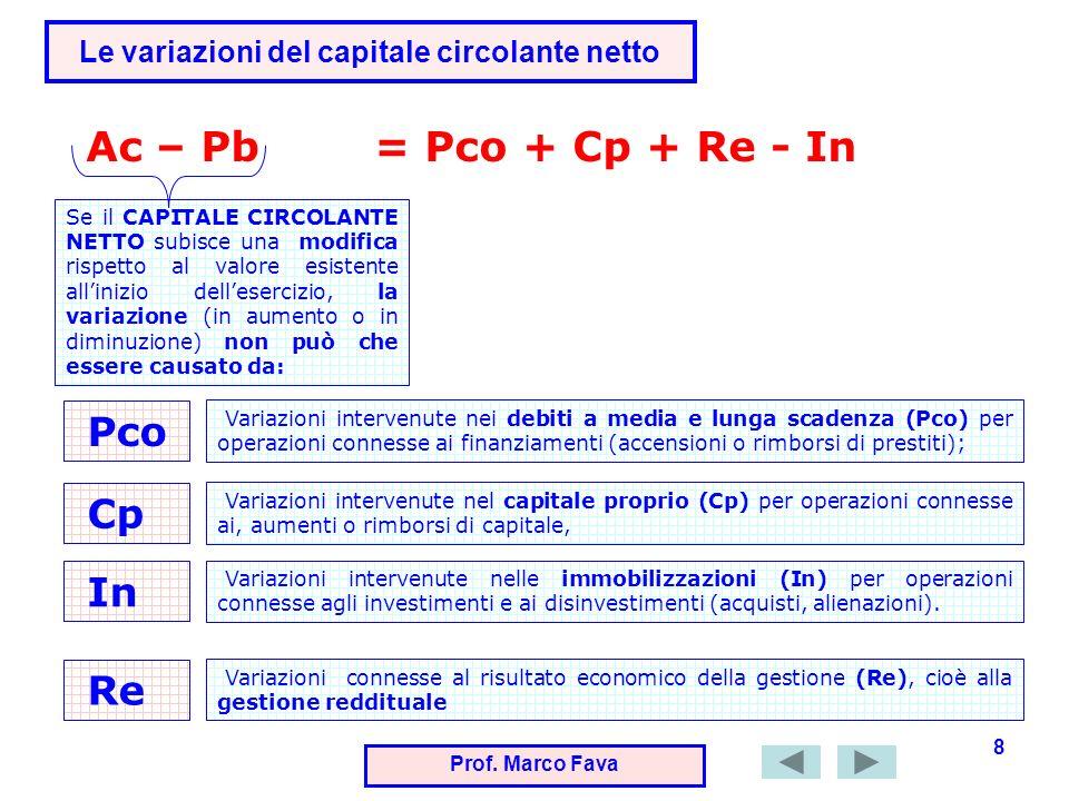 Prof. Marco Fava 8 Le variazioni del capitale circolante netto Ac – Pb = Pco + Cp + Re - In Se il CAPITALE CIRCOLANTE NETTO subisce una modifica rispe