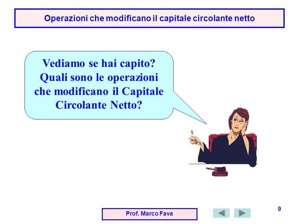 Prof. Marco Fava 9 Operazioni che modificano il capitale circolante netto Vediamo se hai capito? Quali sono le operazioni che modificano il Capitale C