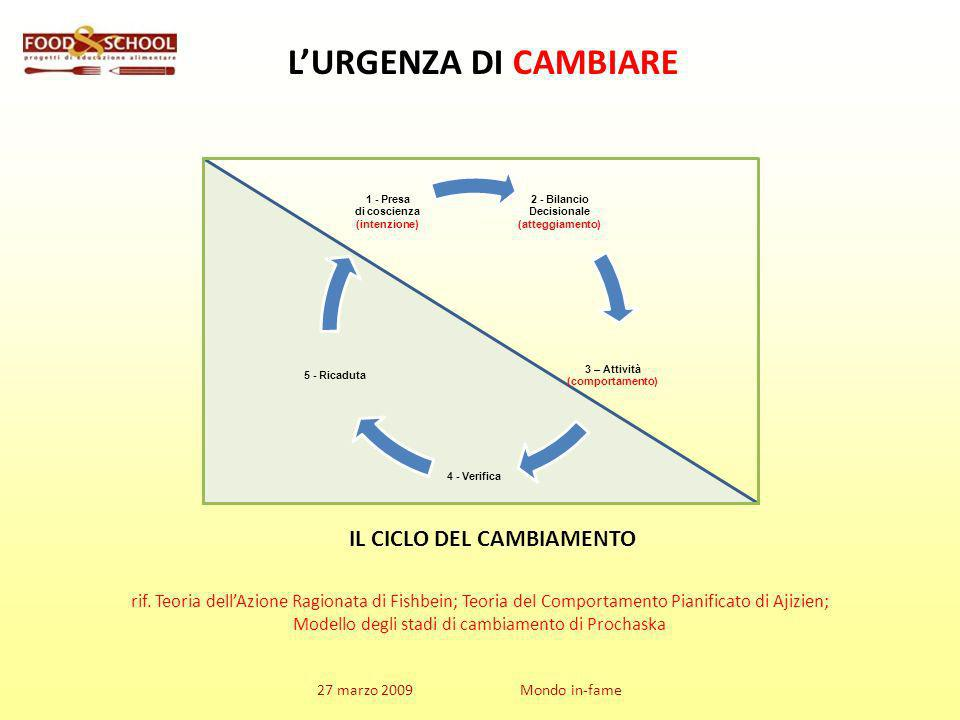 27 marzo 2009 Mondo in-fame LURGENZA DI CAMBIARE rif.