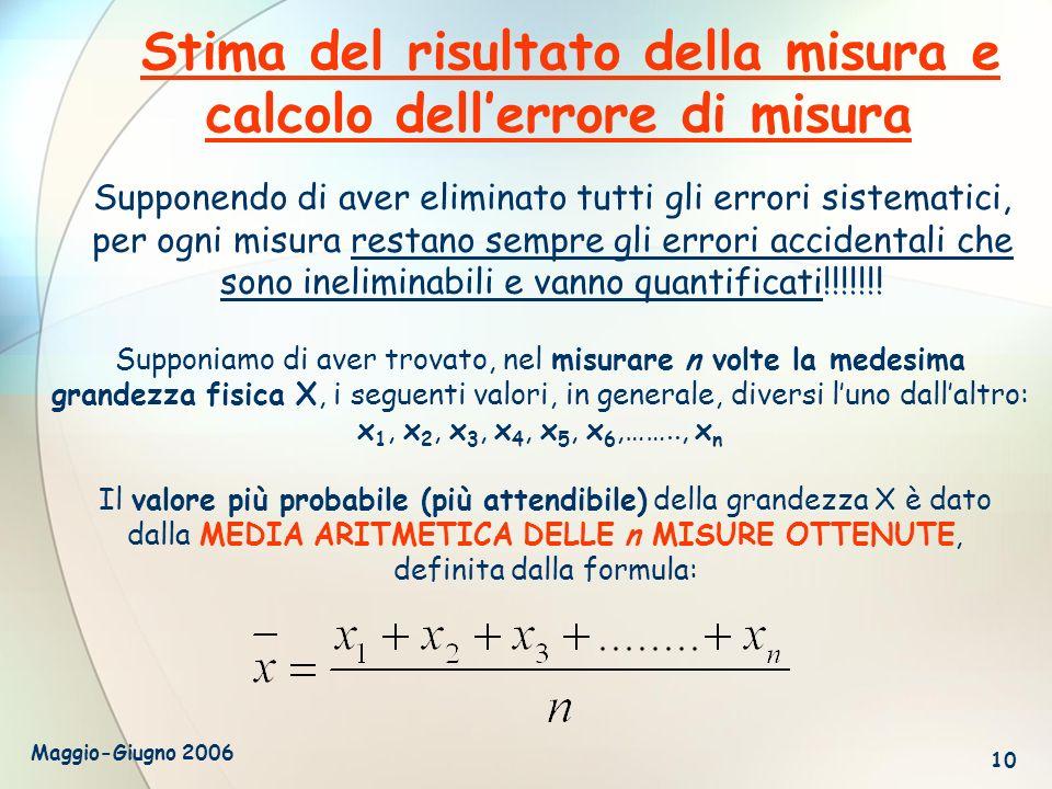 Maggio-Giugno 2006 10 Stima del risultato della misura e calcolo dellerrore di misura Supponendo di aver eliminato tutti gli errori sistematici, per o