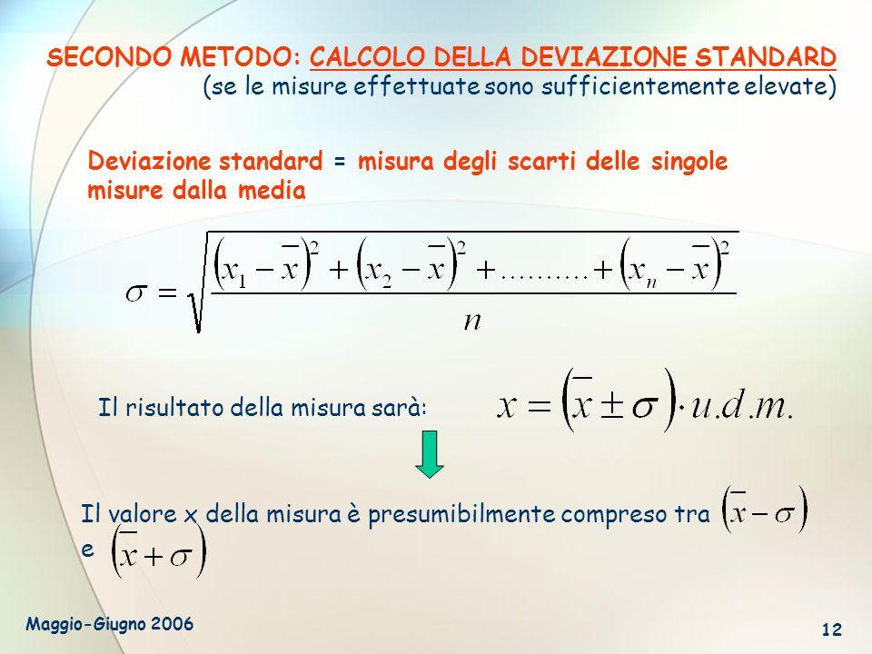 Maggio-Giugno 2006 12 SECONDO METODO: CALCOLO DELLA DEVIAZIONE STANDARD (se le misure effettuate sono sufficientemente elevate) Deviazione standard =