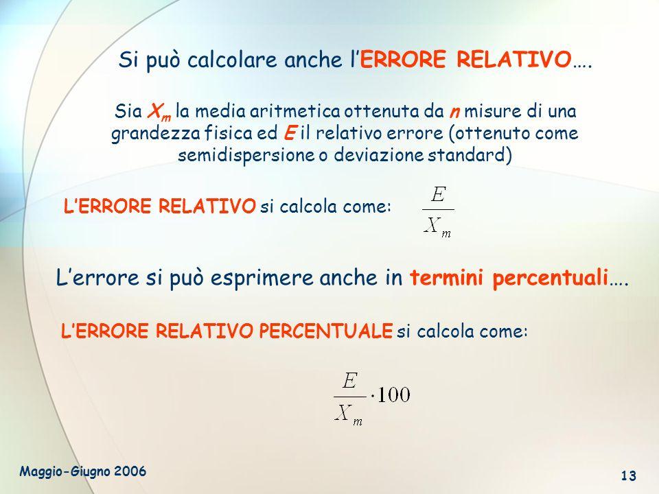 Maggio-Giugno 2006 13 Lerrore si può esprimere anche in termini percentuali…. LERRORE RELATIVO si calcola come: LERRORE RELATIVO PERCENTUALE si calcol