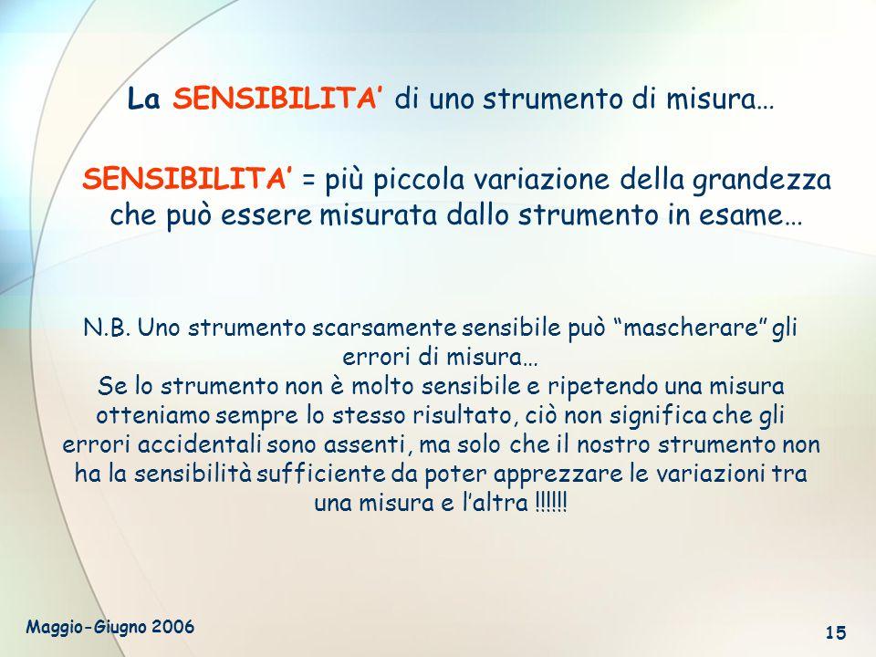 Maggio-Giugno 2006 15 La SENSIBILITA di uno strumento di misura… SENSIBILITA = più piccola variazione della grandezza che può essere misurata dallo st