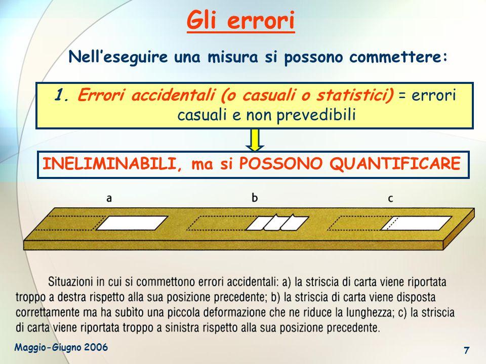 Maggio-Giugno 2006 7 1.Errori accidentali (o casuali o statistici) = errori casuali e non prevedibili Gli errori Nelleseguire una misura si possono co