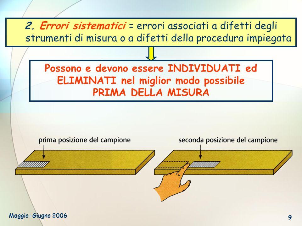 Maggio-Giugno 2006 9 2. Errori sistematici = errori associati a difetti degli strumenti di misura o a difetti della procedura impiegata Possono e devo