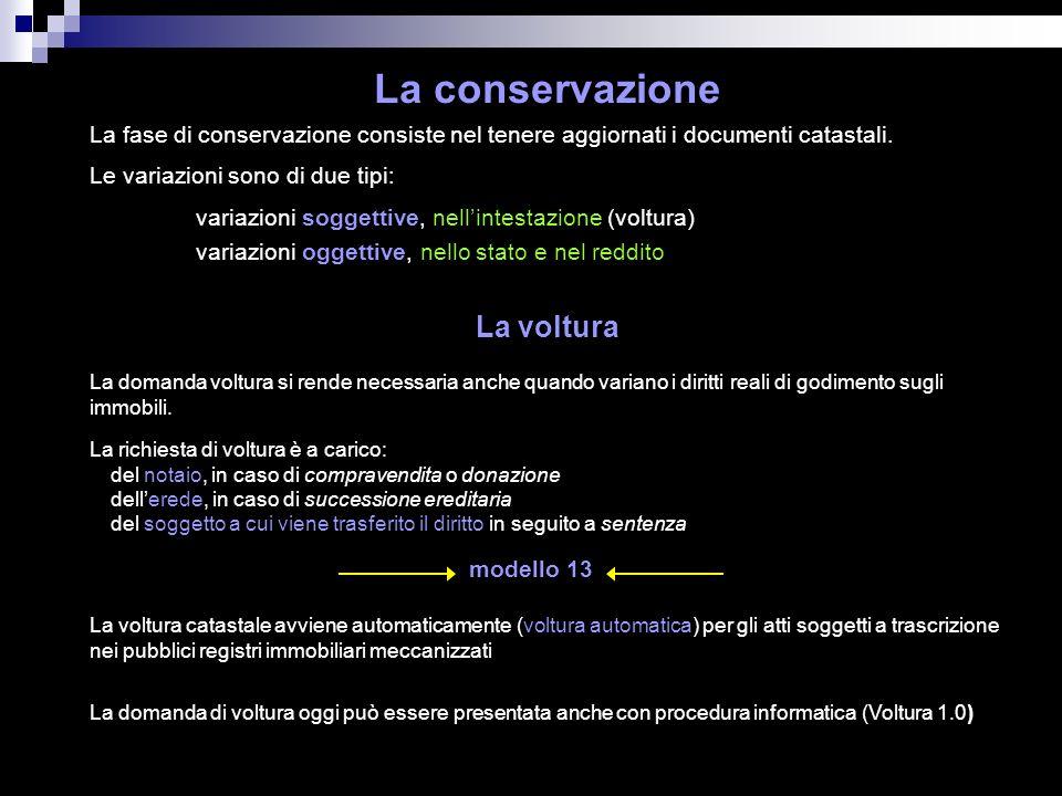 La conservazione La fase di conservazione consiste nel tenere aggiornati i documenti catastali.