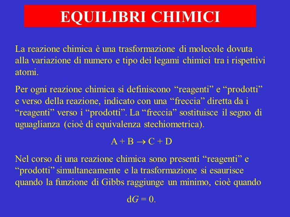 EQUILIBRI CHIMICI La reazione chimica è una trasformazione di molecole dovuta alla variazione di numero e tipo dei legami chimici tra i rispettivi atomi.