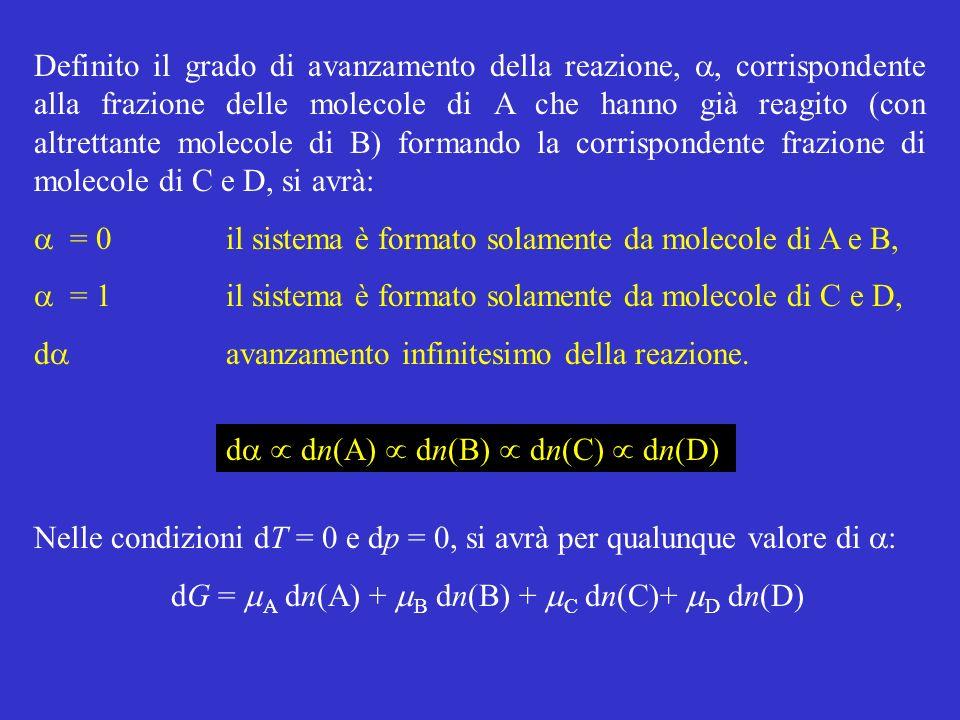 Definito il grado di avanzamento della reazione,, corrispondente alla frazione delle molecole di A che hanno già reagito (con altrettante molecole di B) formando la corrispondente frazione di molecole di C e D, si avrà: = 0 il sistema è formato solamente da molecole di A e B, = 1 il sistema è formato solamente da molecole di C e D, d avanzamento infinitesimo della reazione.