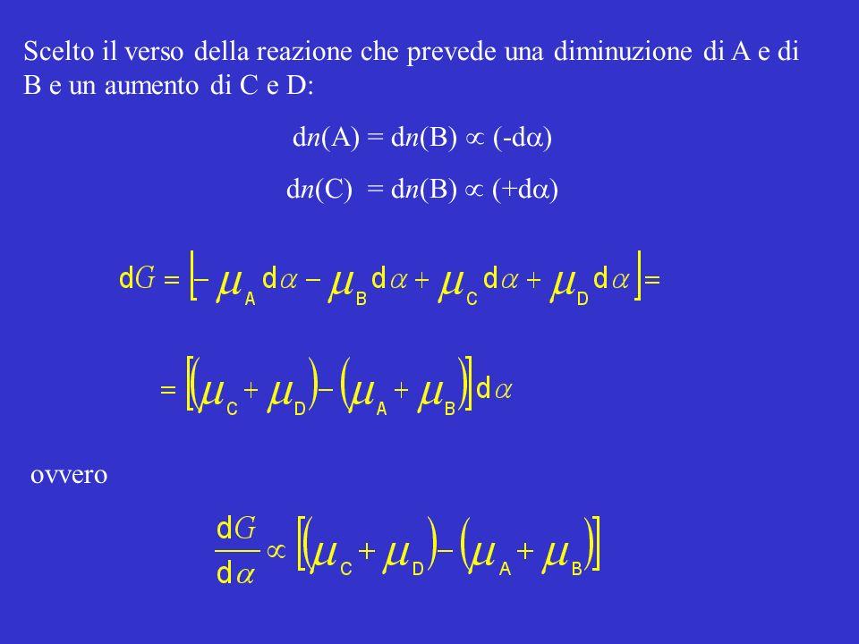 Scelto il verso della reazione che prevede una diminuzione di A e di B e un aumento di C e D: dn(A) = dn(B) (-d dn(C) = dn(B) (+d ovvero