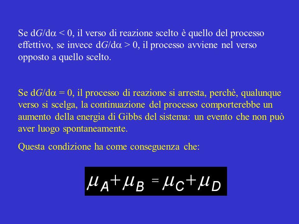 Ad una temperatura T d, generalmente compresa tra 55 e 85°C (a seconda della proteina e delle caratteristiche della soluzione acquosa), detta temperatura di denaturazione, i due stati del sistema hanno uguale energia di Gibbs, cioè si ha lequilibrio N(n H 2 O) D(d H 2 O) + (n - d) H 2 O, in assenza di ogni tipo di aggregazione e flocculazione.