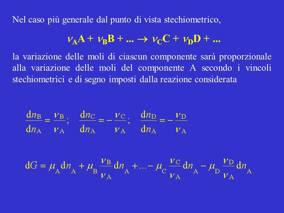 Scelto il verso per cui d (-dn A ), si ricava Ponendo la condizione dG/d = 0, si ottiene la espressione generale per lequilibrio chimico in condizioni di T e p costanti.