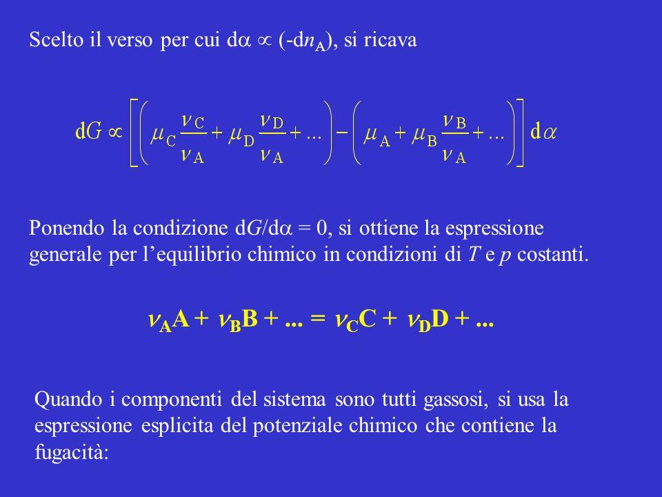 E = proteina (enzima) S = substrato ES = complesso Se [E] e [ES] sono le concentrazioni di enzima libero (non legato al substrato) e di enzima legato, n = ([E] + [ES]) espressione che viene presentata nella forma dove F sta per Free (libero) e B sta per Bound (legato), in luogo di [S] e [ES], con riferimento alla condizione del substrato.
