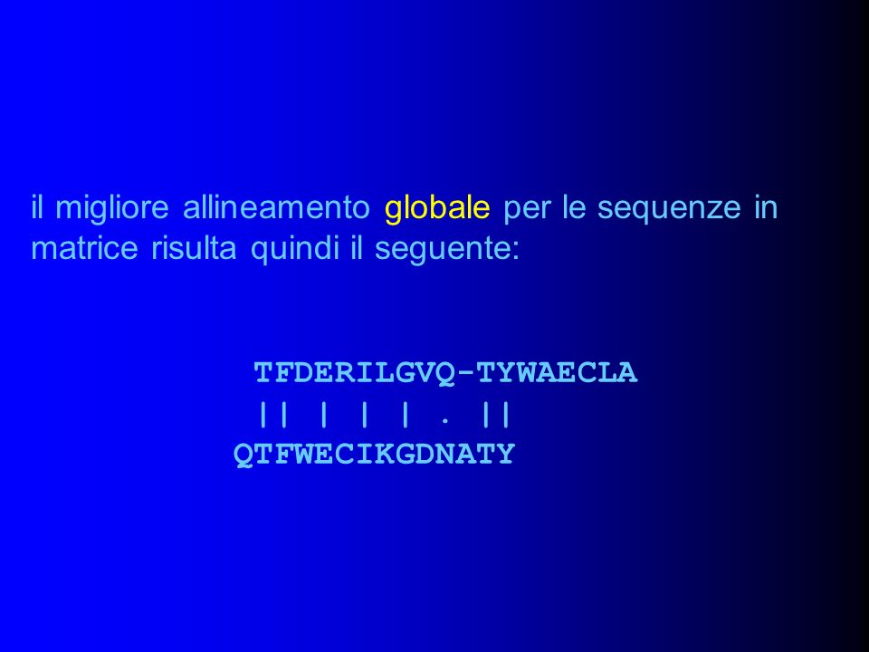 il migliore allineamento globale per le sequenze in matrice risulta quindi il seguente: TFDERILGVQ-TYWAECLA || | | |. || QTFWECIKGDNATY