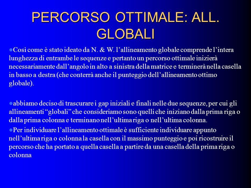 PERCORSO OTTIMALE: ALL. GLOBALI Così come è stato ideato da N. & W. lallineamento globale comprende lintera lunghezza di entrambe le sequenze e pertan