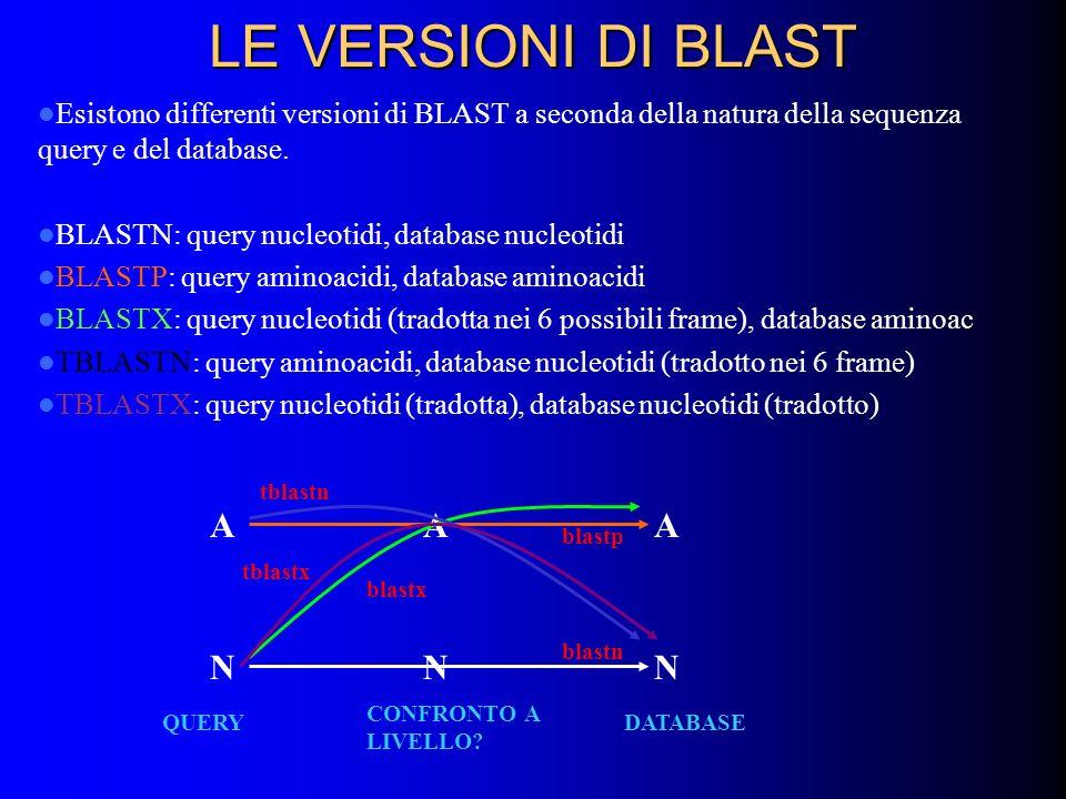 LE VERSIONI DI BLAST Esistono differenti versioni di BLAST a seconda della natura della sequenza query e del database. BLASTN: query nucleotidi, datab