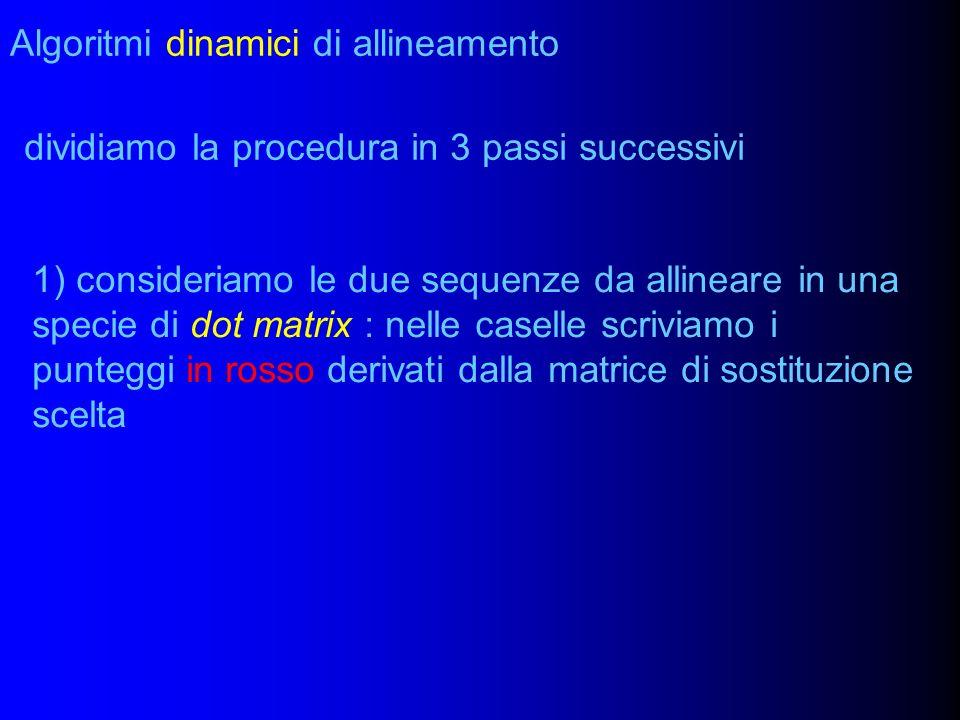 Algoritmi dinamici di allineamento dividiamo la procedura in 3 passi successivi 1) consideriamo le due sequenze da allineare in una specie di dot matrix : nelle caselle scriviamo i punteggi in rosso derivati dalla matrice di sostituzione scelta