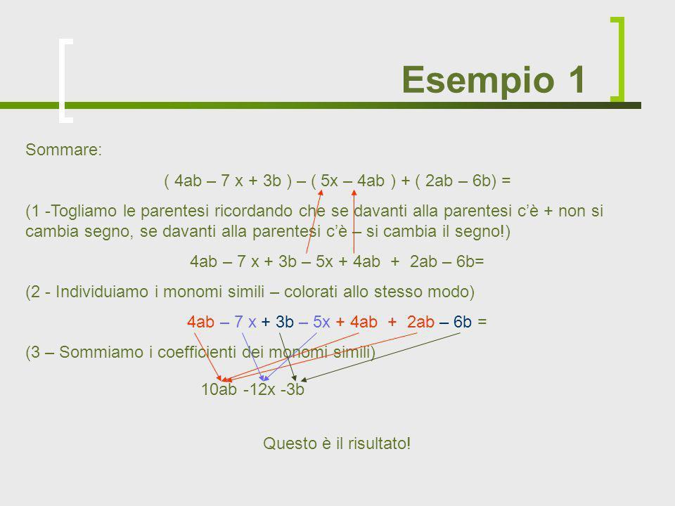 Esempio 2 Sommare (1 -Togliamo le parentesi ricordando che se davanti alla parentesi cè + non si cambia segno, se davanti alla parentesi cè – si cambia il segno!) (2 - Individuiamo i monomi simili) 2/3xy - 4a +3/2xy – 1/4a + 2xy (3 – Sommiano i coefficienti dei monomi simili) Questo è il risultato!