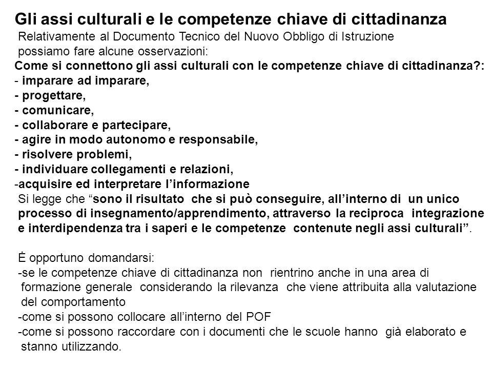 Gli assi culturali e le competenze chiave di cittadinanza Relativamente al Documento Tecnico del Nuovo Obbligo di Istruzione possiamo fare alcune osse