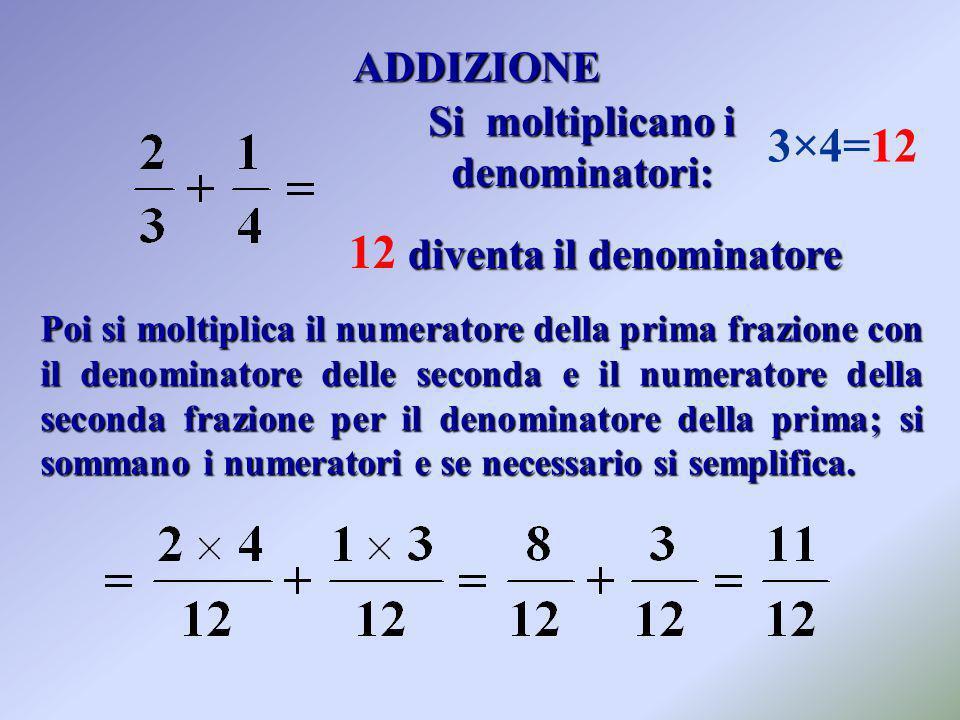 3×4=12 ADDIZIONE Si moltiplicano i denominatori: Poi si moltiplica il numeratore della prima frazione con il denominatore delle seconda e il numerator