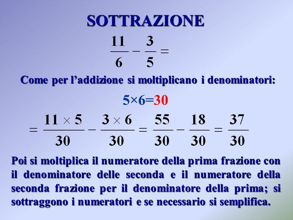 SOTTRAZIONE 5×6=30 Come per laddizione si moltiplicano i denominatori: Poi si moltiplica il numeratore della prima frazione con il denominatore delle