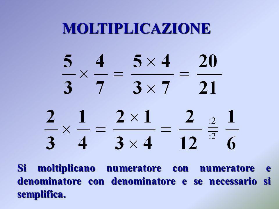 :2 MOLTIPLICAZIONE Si moltiplicano numeratore con numeratore e denominatore con denominatore e se necessario si semplifica.