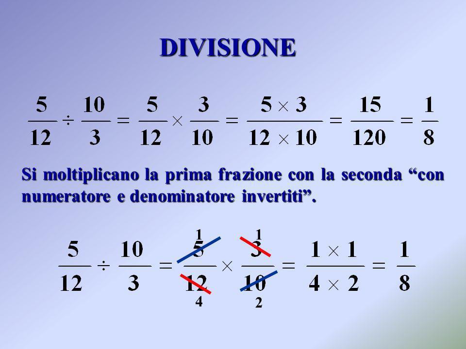 1 2 1 4 DIVISIONE Si moltiplicano la prima frazione con la seconda con numeratore e denominatore invertiti.