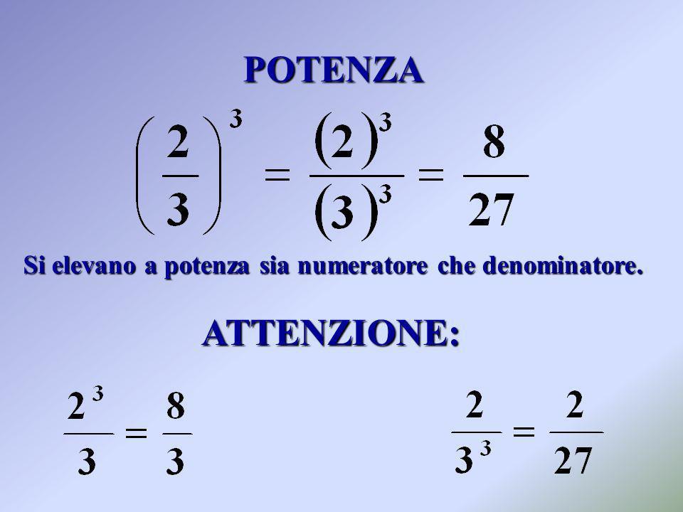 POTENZA ATTENZIONE: Si elevano a potenza sia numeratore che denominatore.