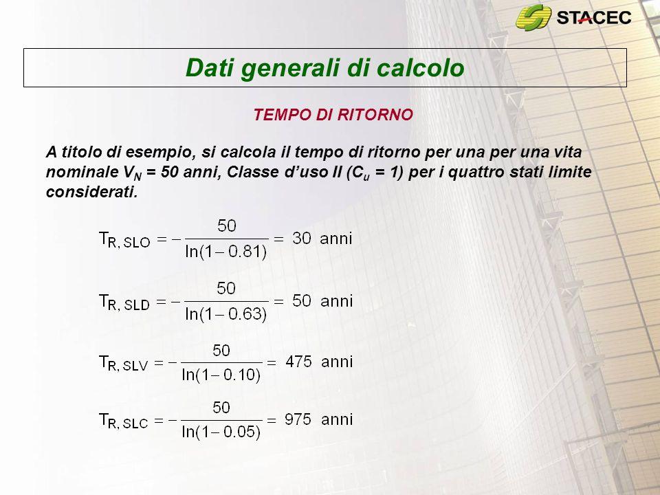 Dati generali di calcolo TEMPO DI RITORNO A titolo di esempio, si calcola il tempo di ritorno per una per una vita nominale V N = 50 anni, Classe duso