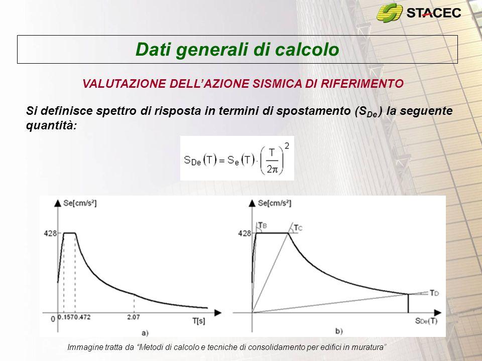 Dati generali di calcolo VALUTAZIONE DELLAZIONE SISMICA DI RIFERIMENTO Si definisce spettro di risposta in termini di spostamento (S De ) la seguente