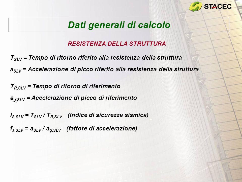 Dati generali di calcolo RESISTENZA DELLA STRUTTURA T SLV = Tempo di ritorno riferito alla resistenza della struttura a SLV = Accelerazione di picco r