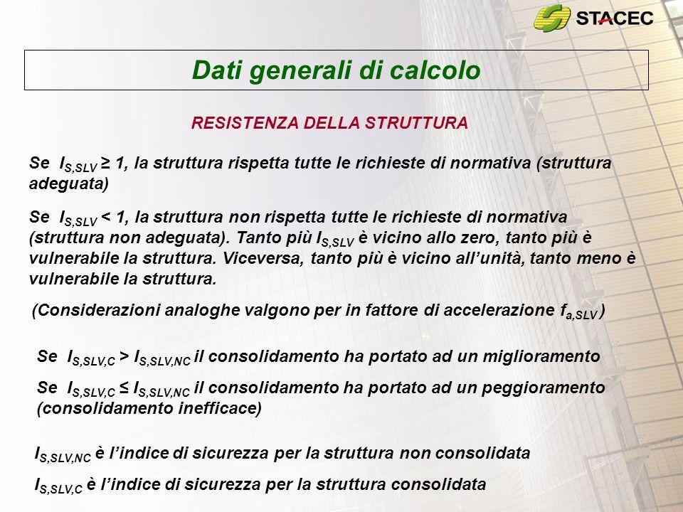 Dati generali di calcolo RESISTENZA DELLA STRUTTURA Se I S,SLV 1, la struttura rispetta tutte le richieste di normativa (struttura adeguata) Se I S,SL