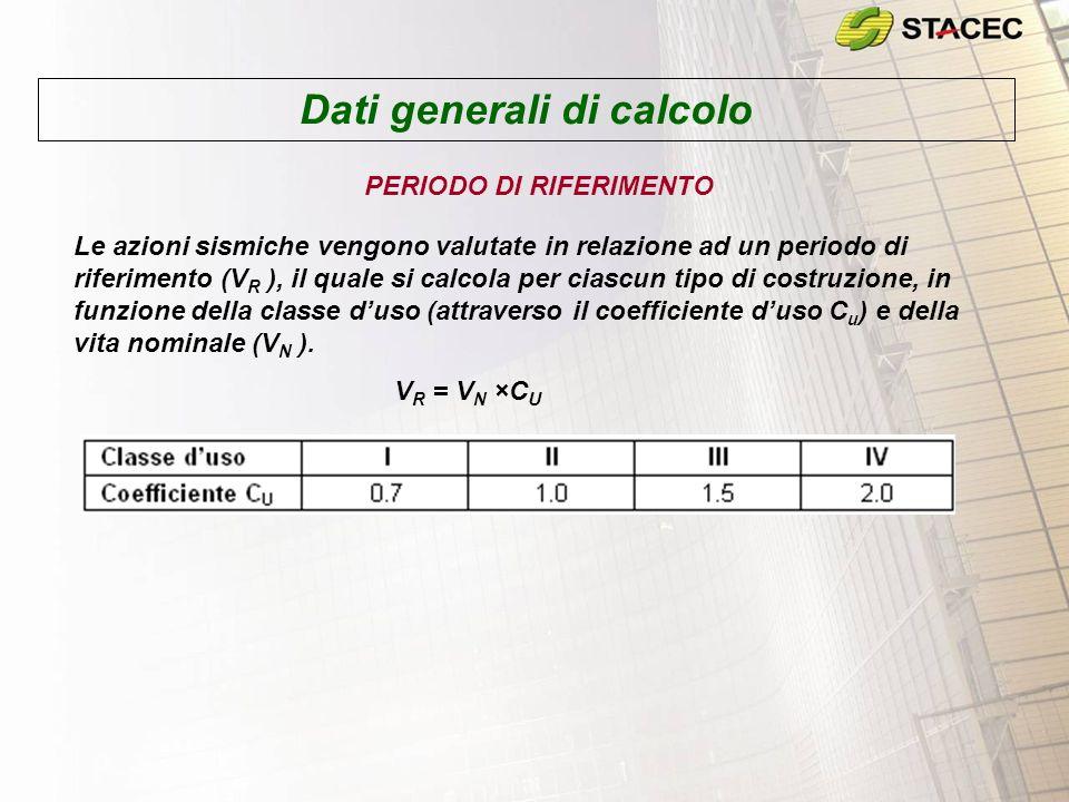 Dati generali di calcolo PERIODO DI RIFERIMENTO Le azioni sismiche vengono valutate in relazione ad un periodo di riferimento (V R ), il quale si calc