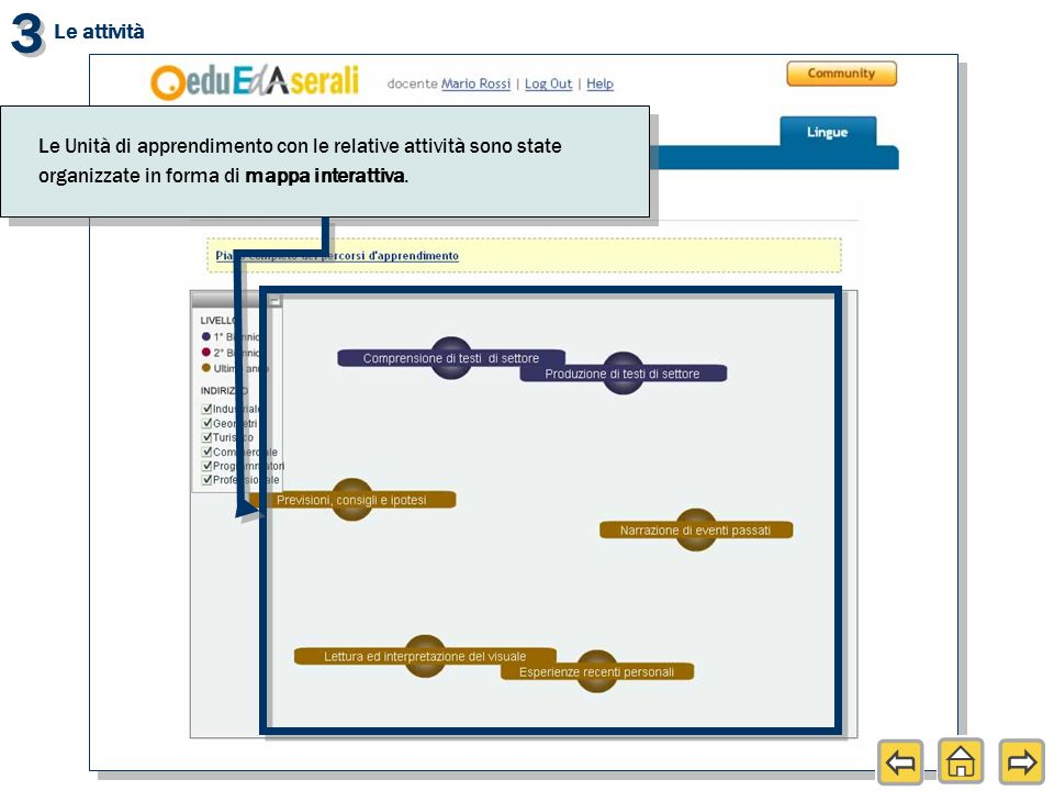 Le Unità di apprendimento con le relative attività sono state organizzate in forma di mappa interattiva. 3 3 Le attività