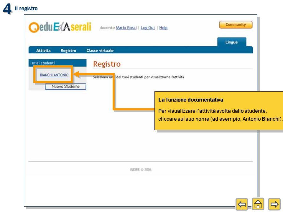 4 4 Il registro La funzione documentativa Per visualizzare lattività svolta dallo studente, cliccare sul suo nome (ad esempio, Antonio Bianchi).