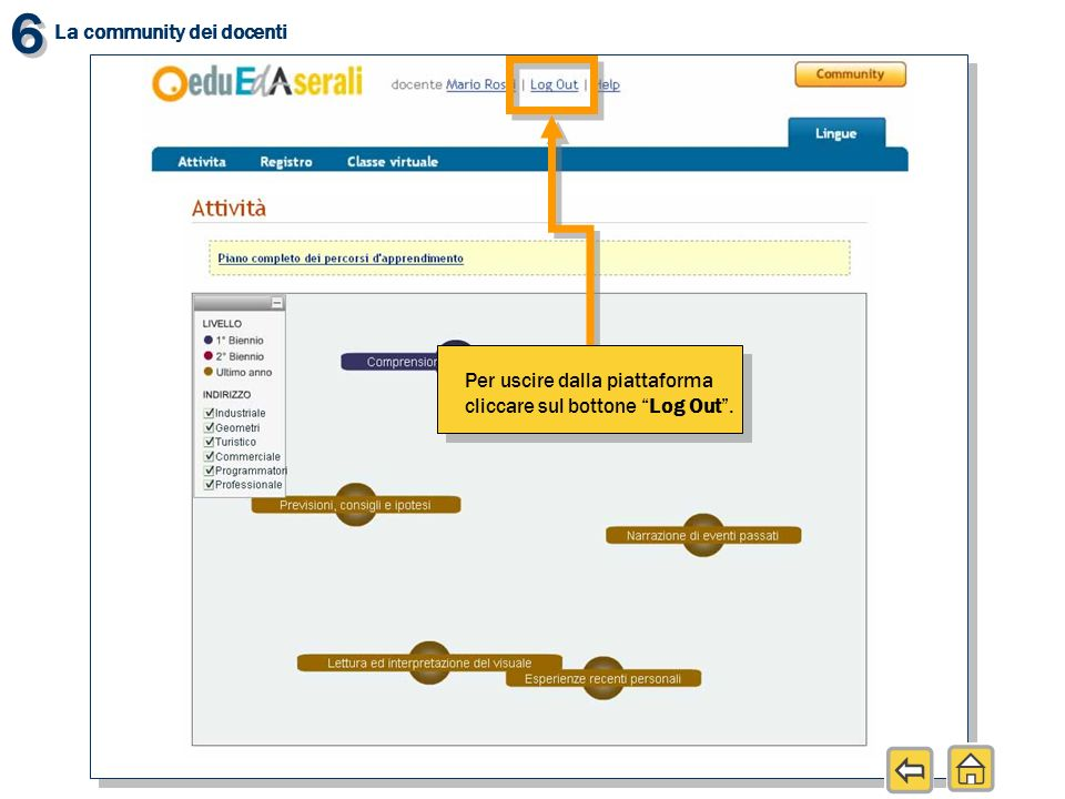 6 6 La community dei docenti Per uscire dalla piattaforma cliccare sul bottone Log Out.