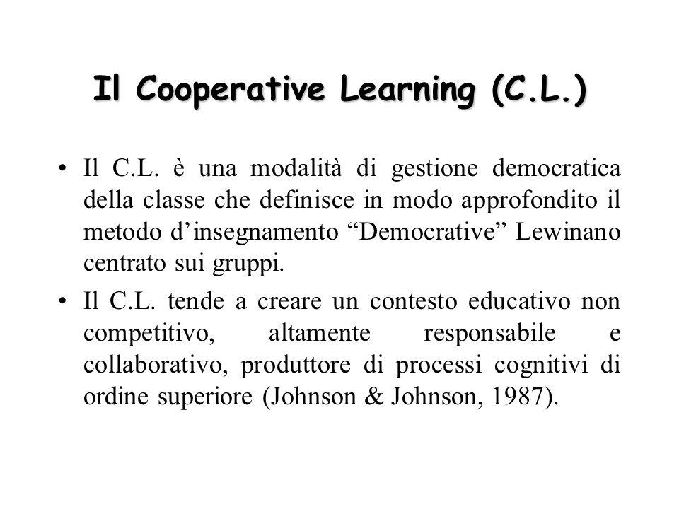 Il Cooperative Learning (C.L.) Il C.L. è una modalità di gestione democratica della classe che definisce in modo approfondito il metodo dinsegnamento