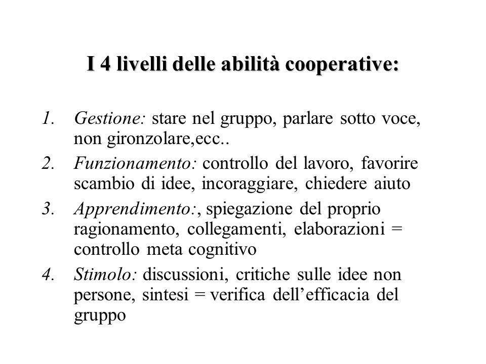 I 4 livelli delle abilità cooperative: 1.Gestione: stare nel gruppo, parlare sotto voce, non gironzolare,ecc.. 2.Funzionamento: controllo del lavoro,